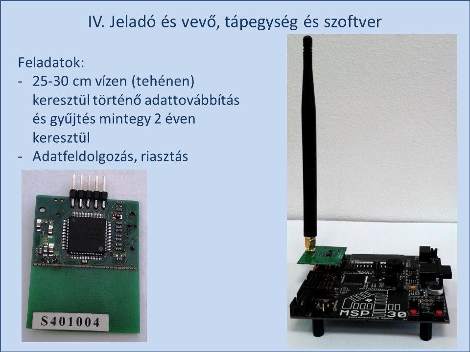 IV. Jeladó és vevő, tápegység és szoftver
