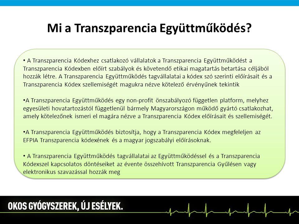 Mi a Transzparencia Együttműködés