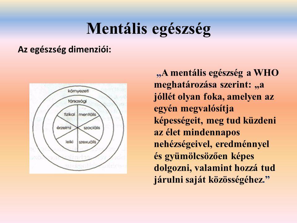 Mentális egészség Az egészség dimenziói: