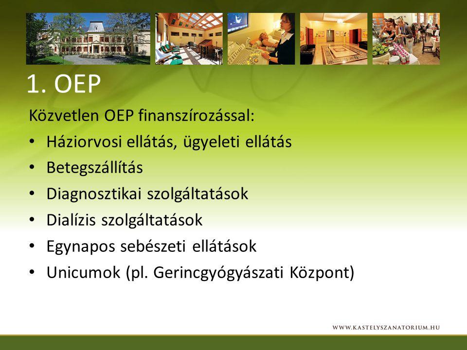 1. OEP Közvetlen OEP finanszírozással: