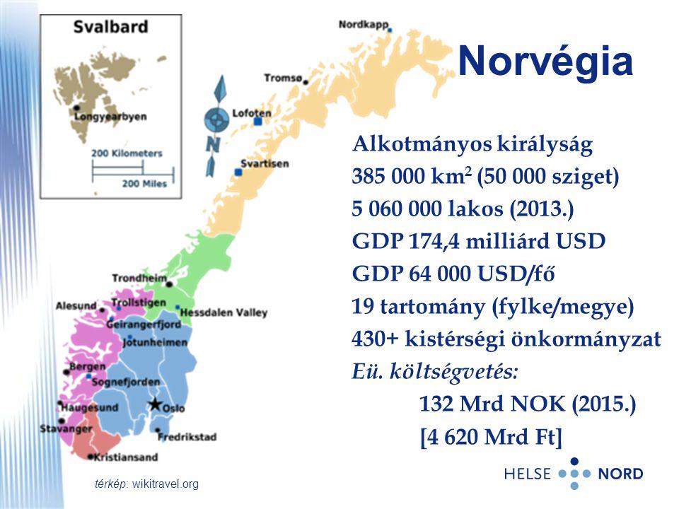 Norvégia Alkotmányos királyság 385 000 km2 (50 000 sziget)