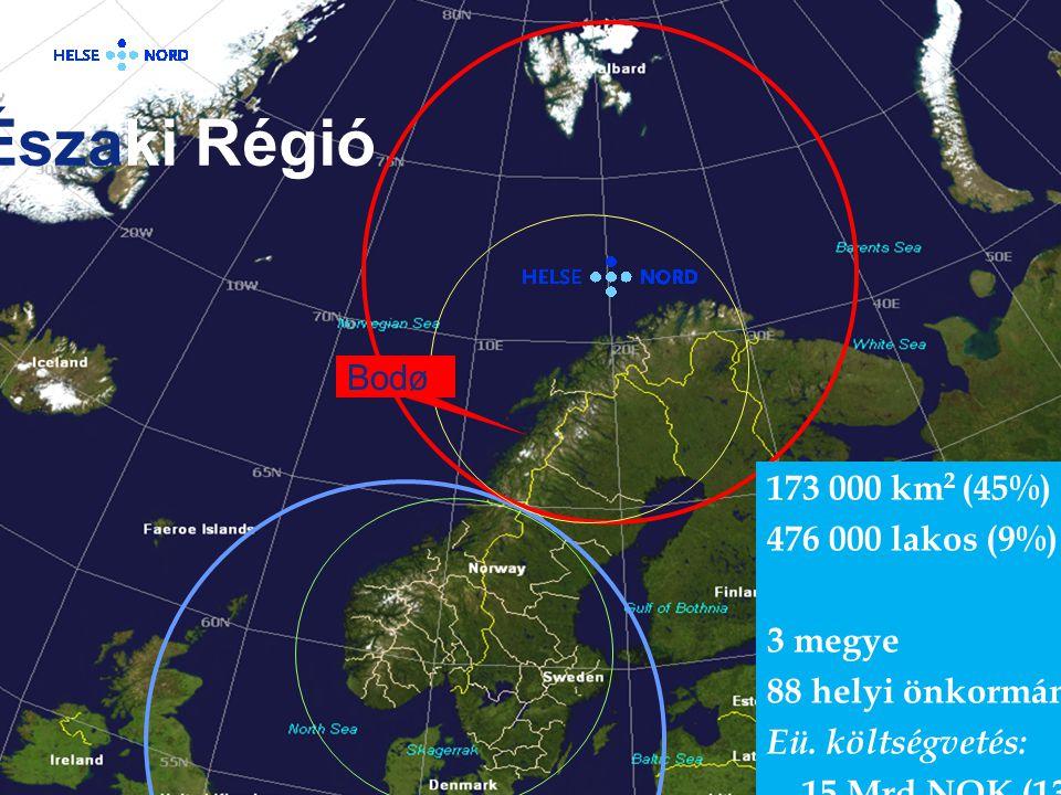 Az Északi Régió Bodø 173 000 km2 (45%) 476 000 lakos (9%) 3 megye
