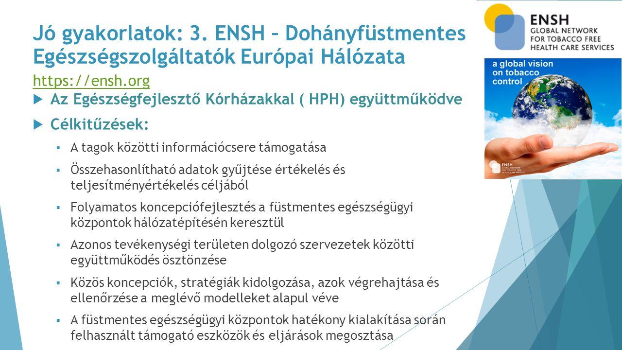 Jó gyakorlatok: 3. ENSH – Dohányfüstmentes Egészségszolgáltatók Európai Hálózata https://ensh.org