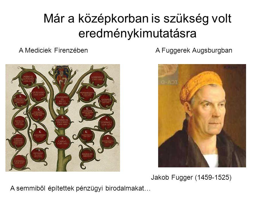 Már a középkorban is szükség volt eredménykimutatásra