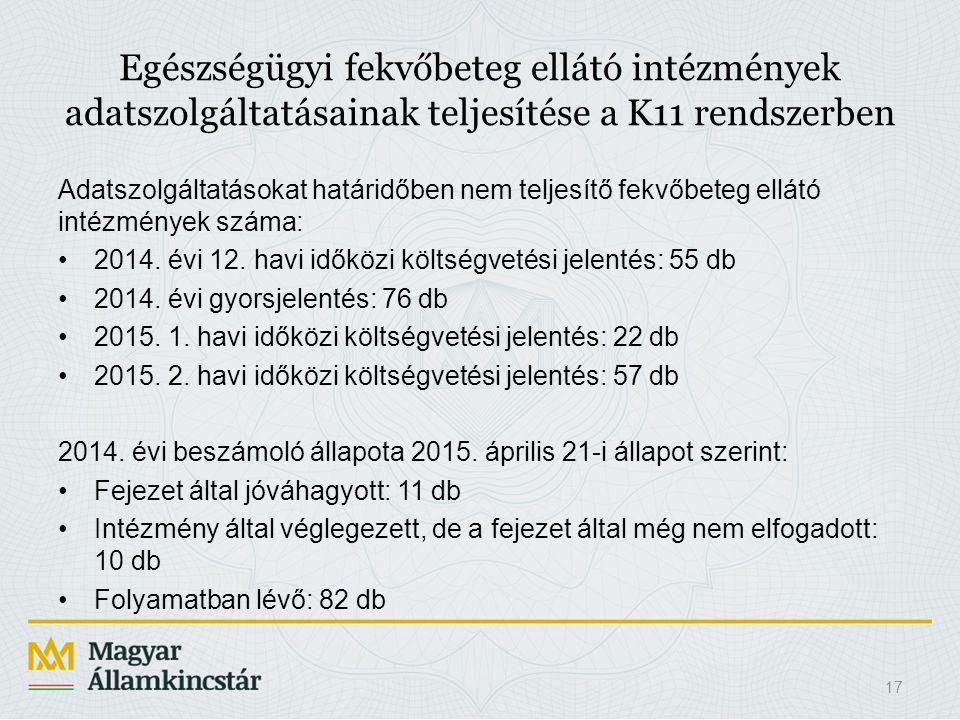 Egészségügyi fekvőbeteg ellátó intézmények adatszolgáltatásainak teljesítése a K11 rendszerben
