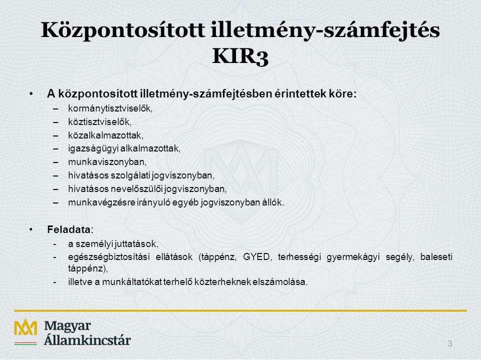 Központosított illetmény-számfejtés KIR3
