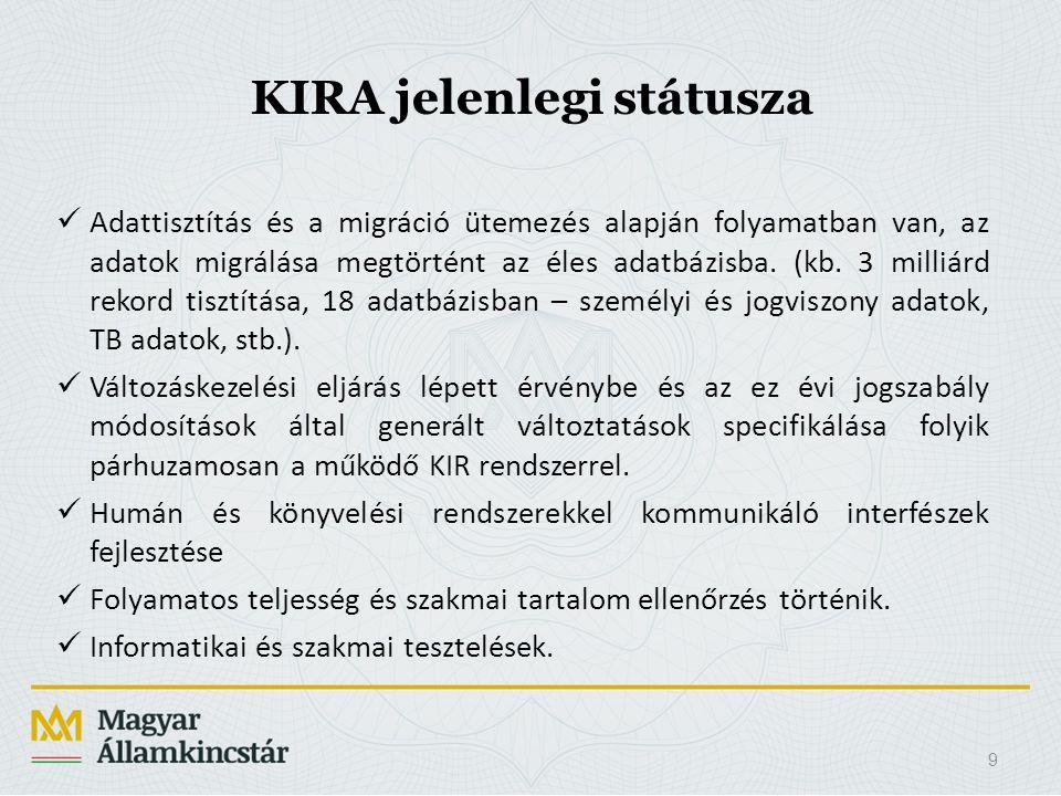 KIRA jelenlegi státusza