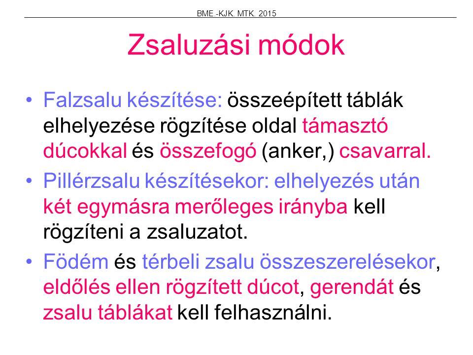 BME.-KJK. MTK. 2015 Zsaluzási módok.