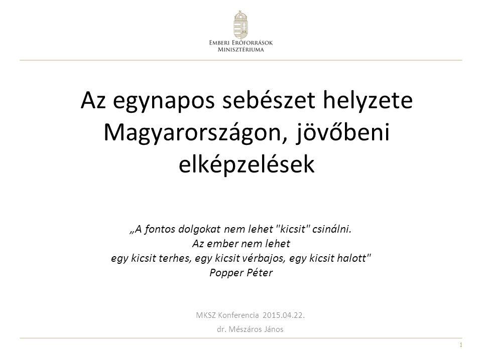 Az egynapos sebészet helyzete Magyarországon, jövőbeni elképzelések