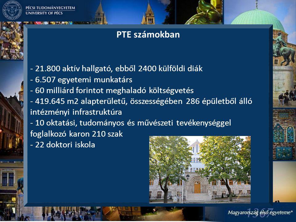 PTE számokban - 21.800 aktív hallgató, ebből 2400 külföldi diák