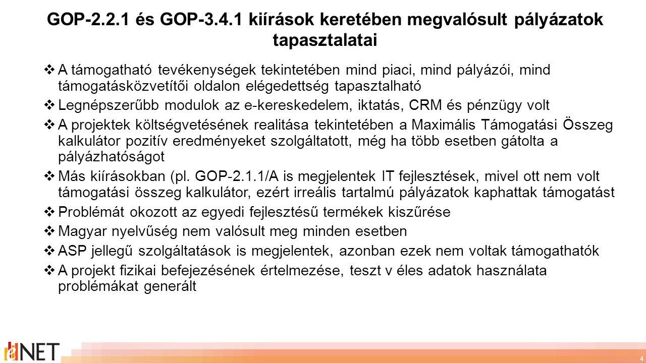 GOP-2.2.1 és GOP-3.4.1 kiírások keretében megvalósult pályázatok tapasztalatai