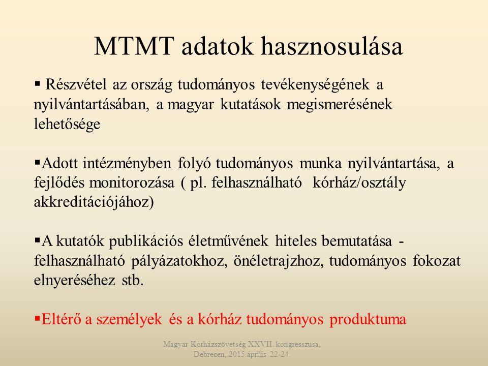 MTMT adatok hasznosulása
