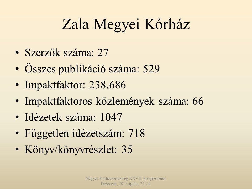 Zala Megyei Kórház Szerzők száma: 27 Összes publikáció száma: 529