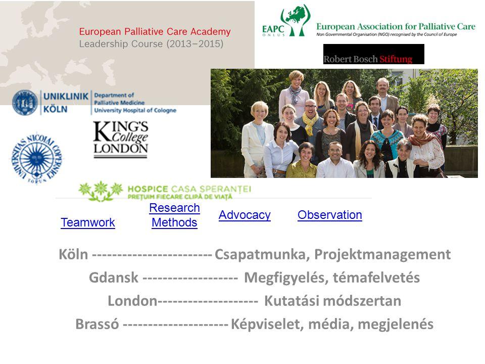 Köln ------------------------ Csapatmunka, Projektmanagement