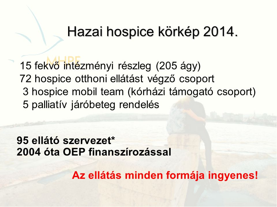 Hazai hospice körkép 2014. 15 fekvő intézményi részleg (205 ágy)