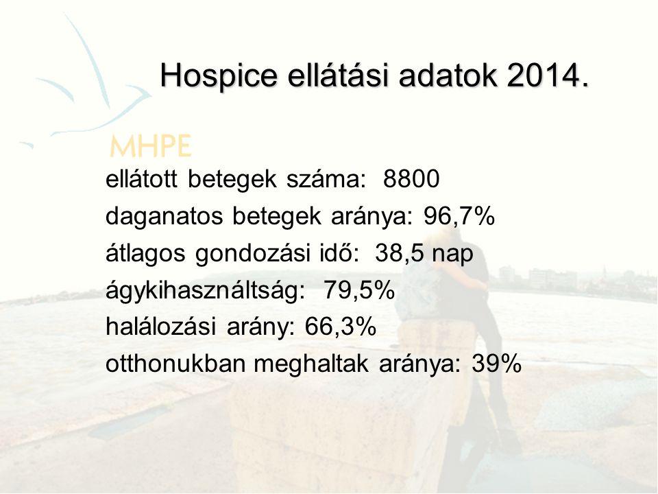 Hospice ellátási adatok 2014.