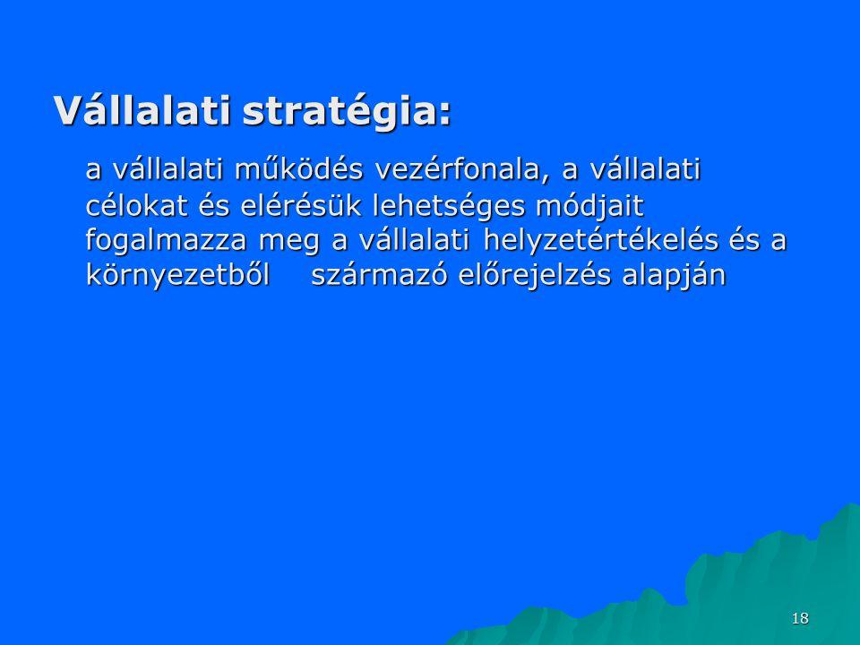 Vállalati stratégia: