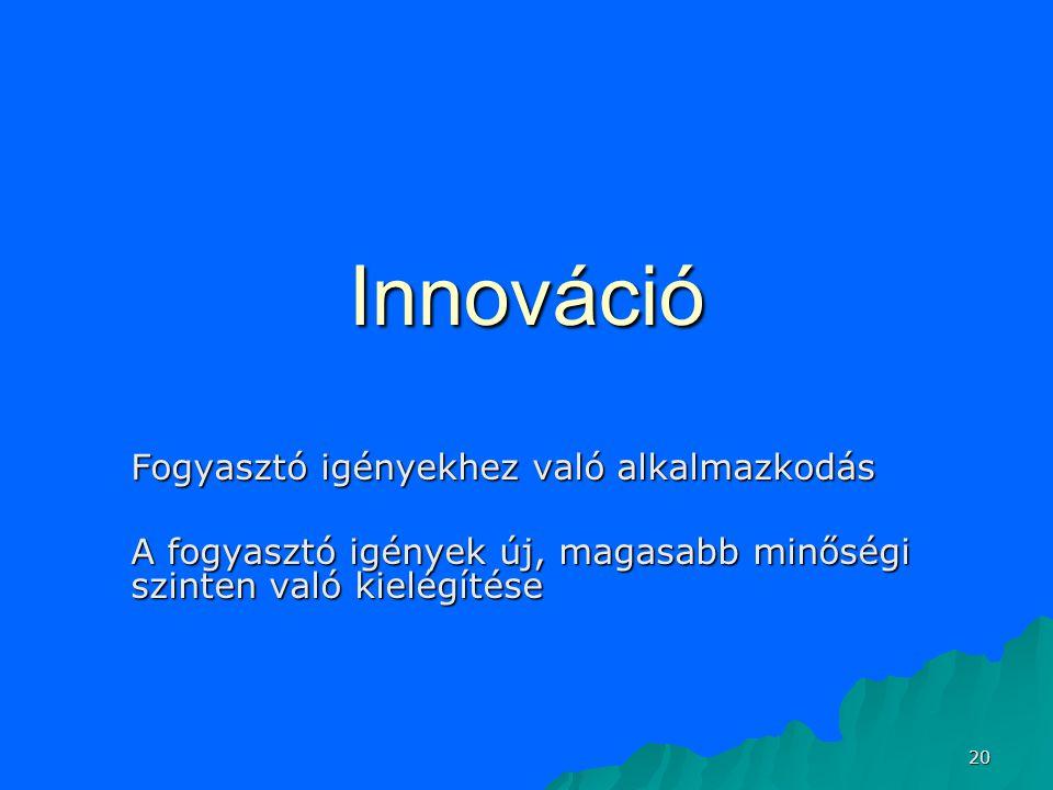 Innováció Fogyasztó igényekhez való alkalmazkodás