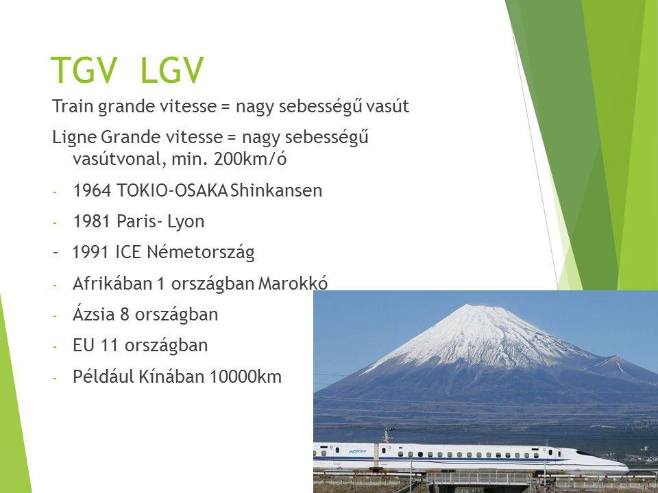 TGV LGV Train grande vitesse = nagy sebességű vasút
