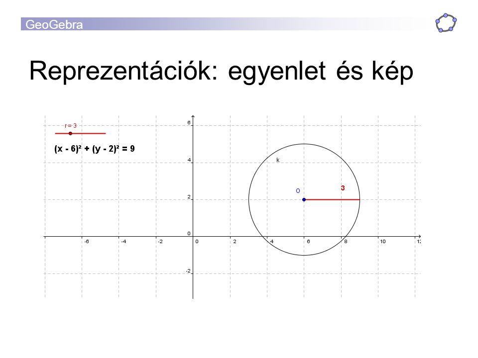 Reprezentációk: egyenlet és kép