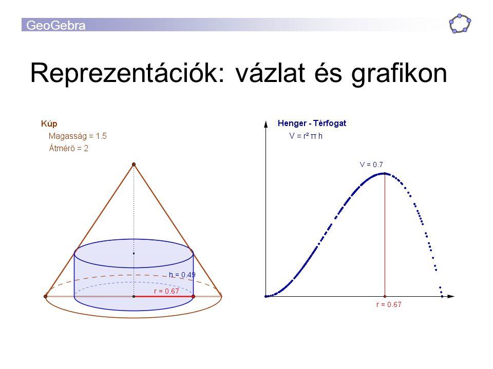 Reprezentációk: vázlat és grafikon