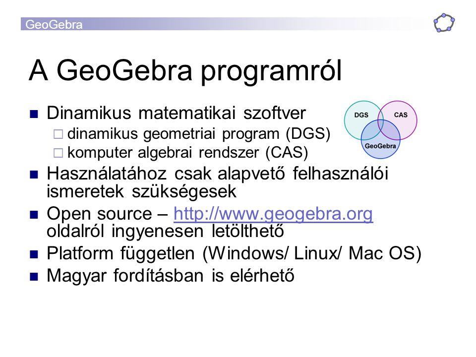 A GeoGebra programról Dinamikus matematikai szoftver