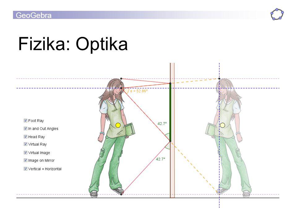 Fizika: Optika