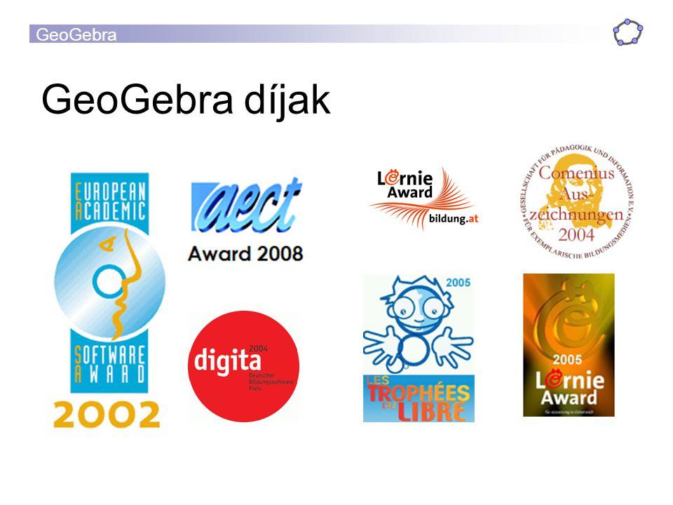GeoGebra díjak Based on Markus.Hohenwarter@sbg.ac.at, 2004 - www.geogebra.at