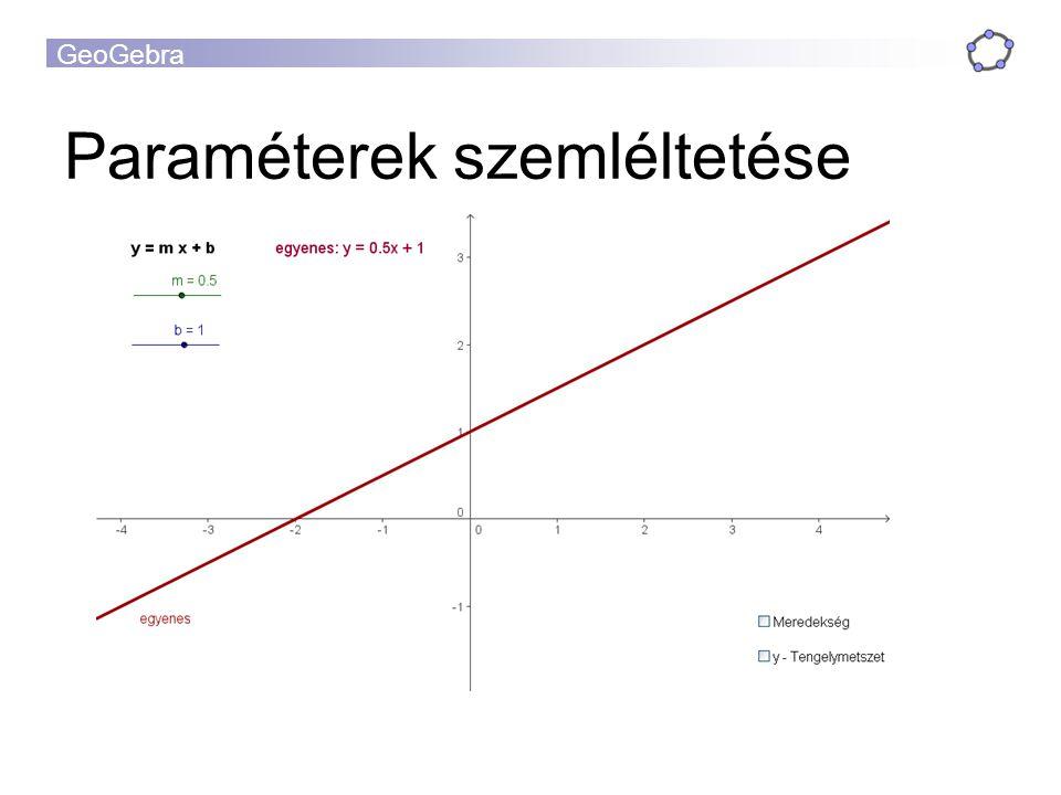 Paraméterek szemléltetése