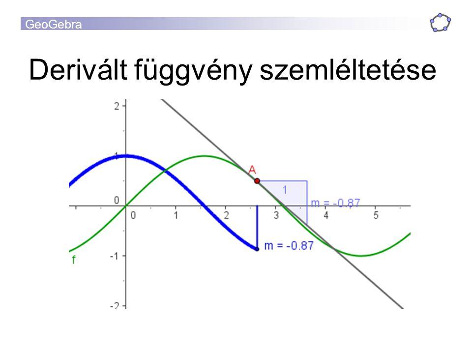 Derivált függvény szemléltetése