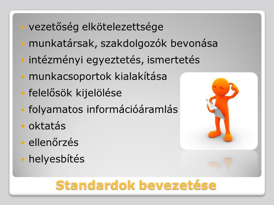 Standardok bevezetése