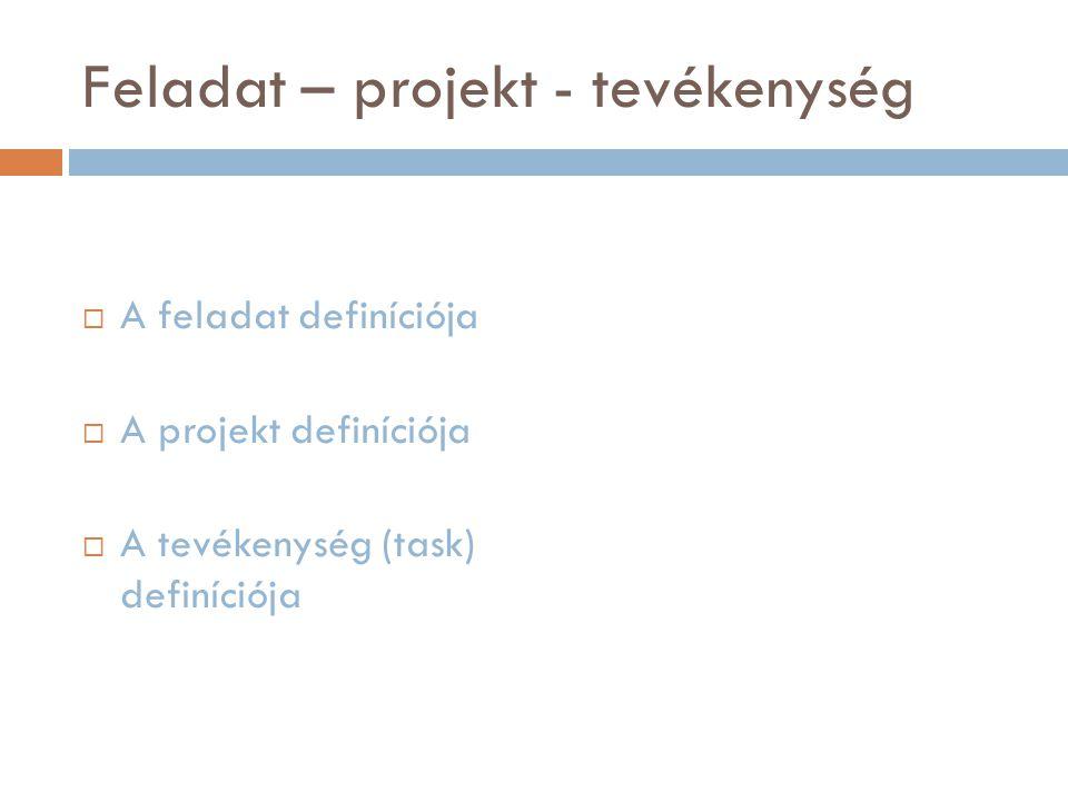Feladat – projekt - tevékenység