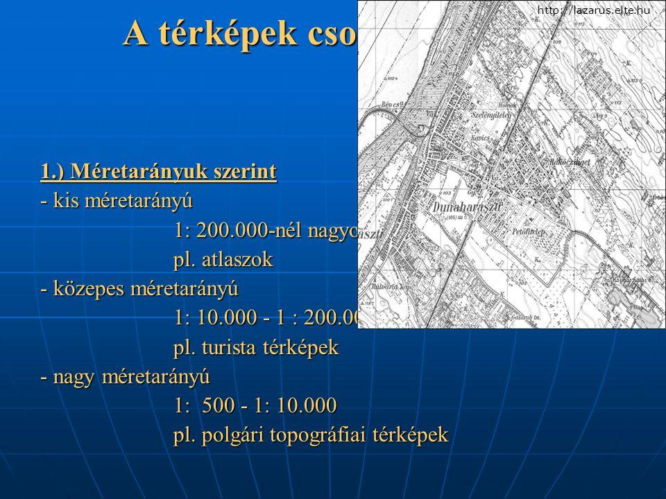 A térképek csoportosítása: