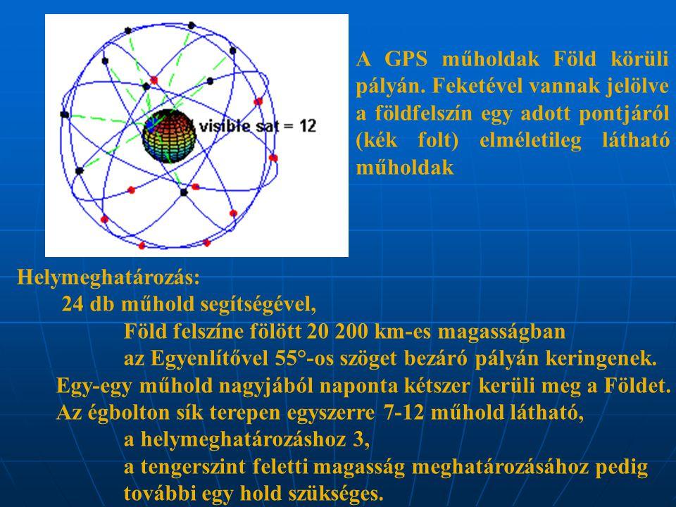 A GPS műholdak Föld körüli pályán