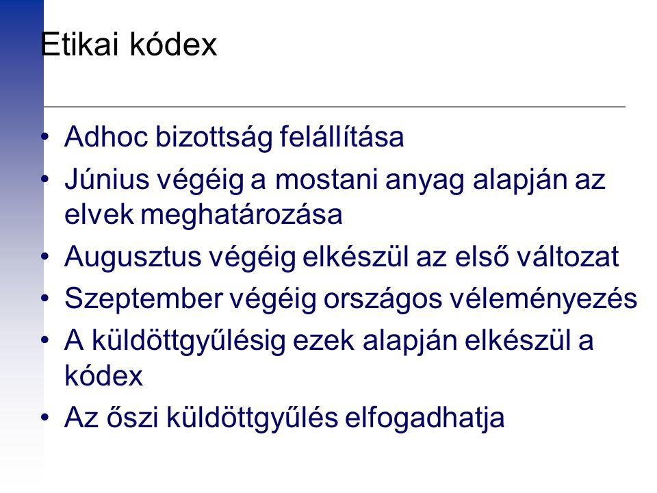 Etikai kódex Adhoc bizottság felállítása
