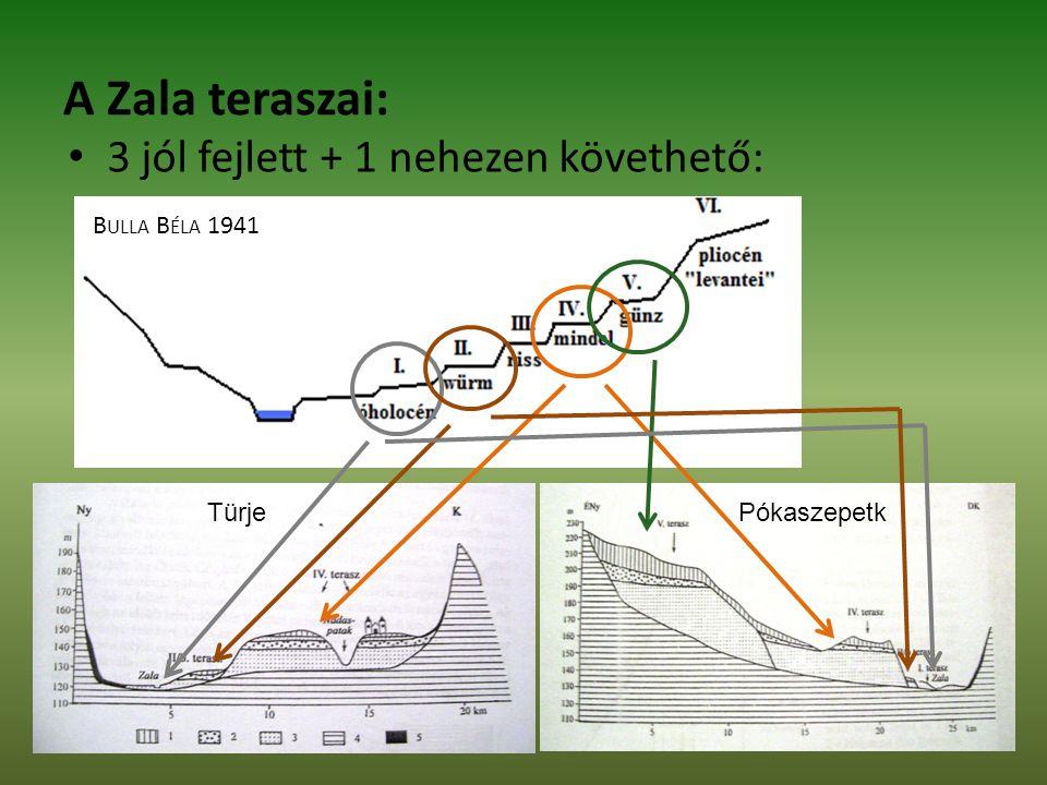 A Zala teraszai: 3 jól fejlett + 1 nehezen követhető: Bulla Béla 1941