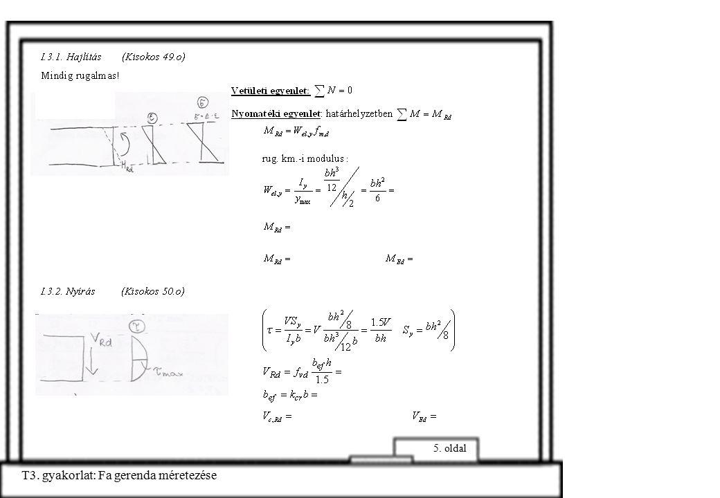 T3. gyakorlat: Fa gerenda méretezése