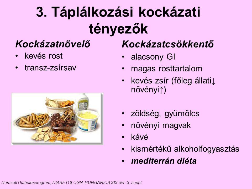3. Táplálkozási kockázati tényezők