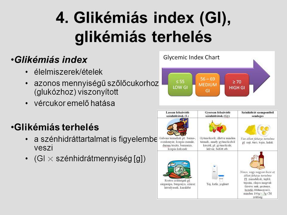 4. Glikémiás index (GI), glikémiás terhelés