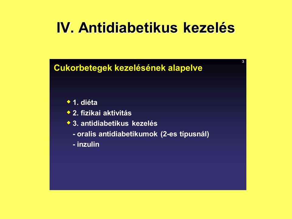 IV. Antidiabetikus kezelés