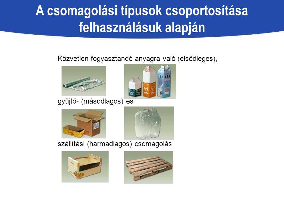 A csomagolási típusok csoportosítása felhasználásuk alapján