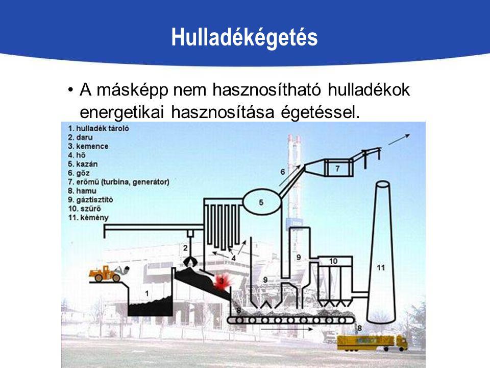 Hulladékégetés A másképp nem hasznosítható hulladékok energetikai hasznosítása égetéssel.