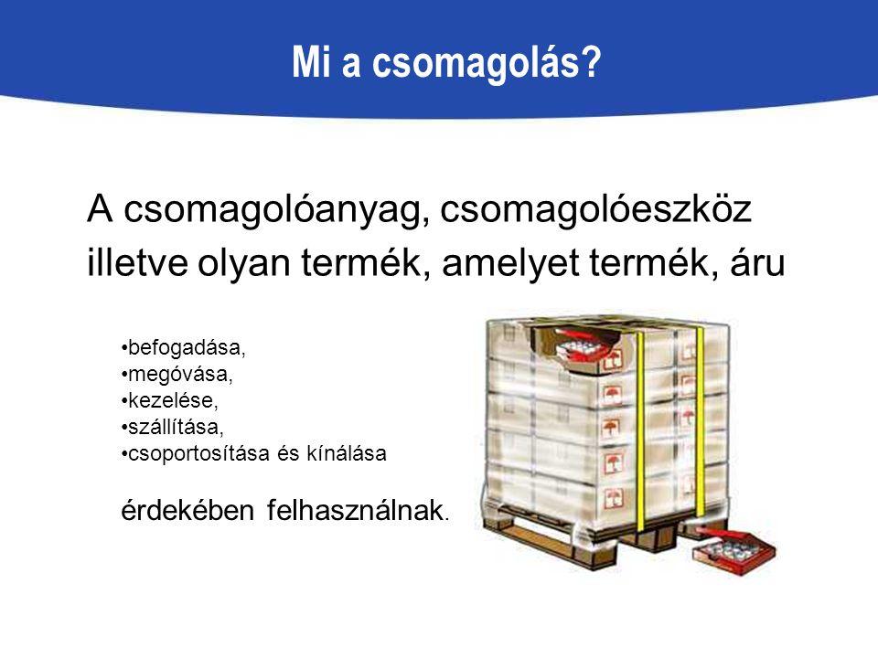 Mi a csomagolás A csomagolóanyag, csomagolóeszköz illetve olyan termék, amelyet termék, áru. befogadása,