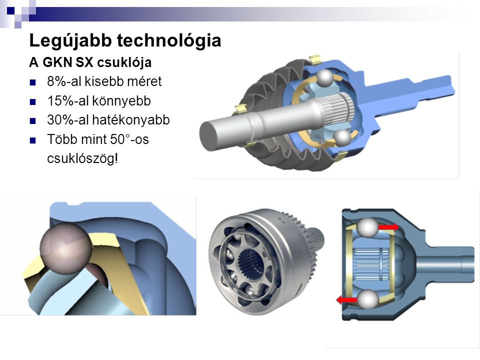 Legújabb technológia A GKN SX csuklója 8%-al kisebb méret