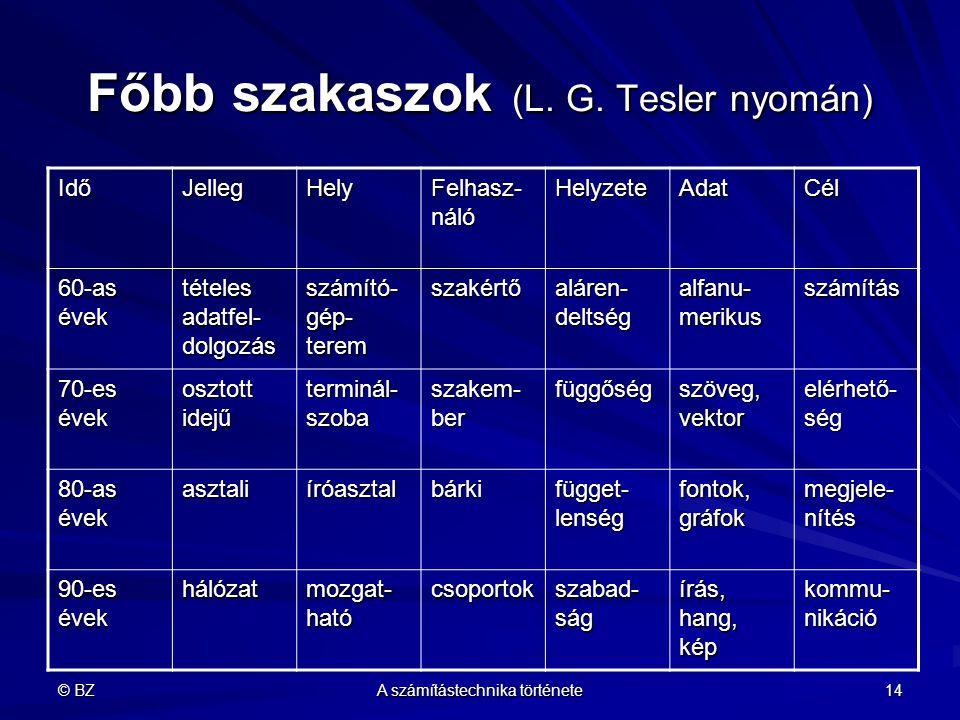 Főbb szakaszok (L. G. Tesler nyomán)