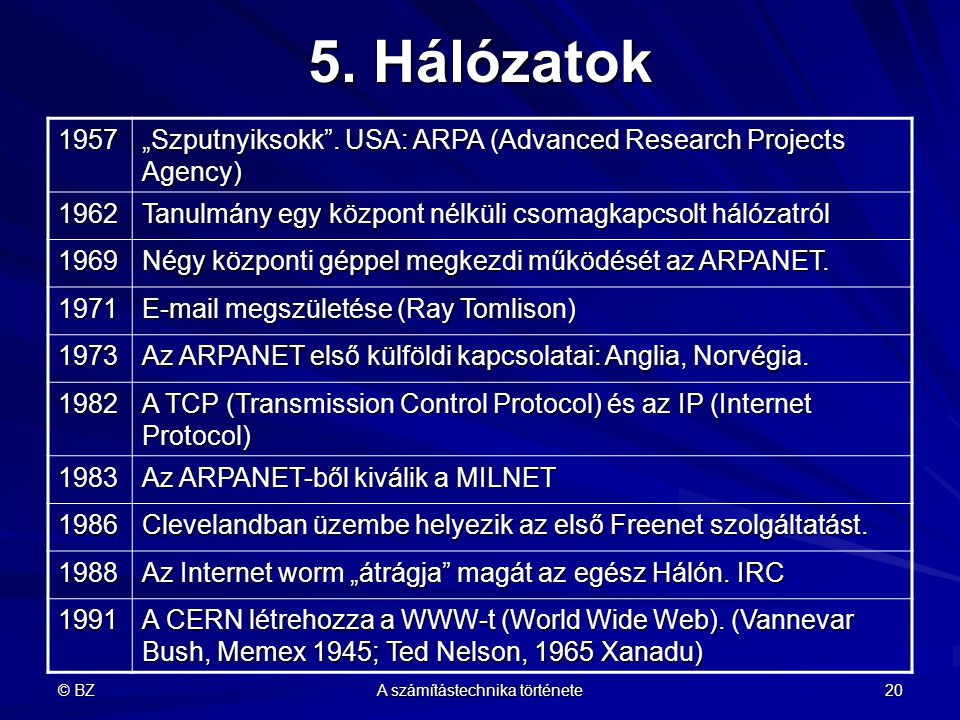 A számítástechnika története