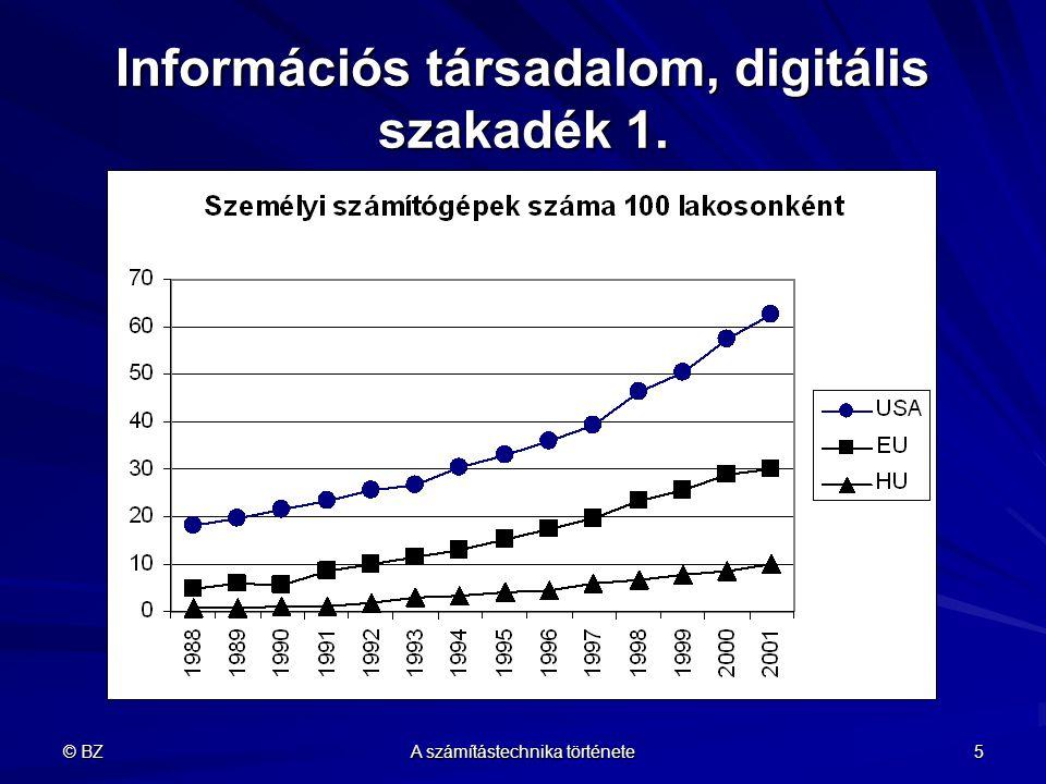 Információs társadalom, digitális szakadék 1.