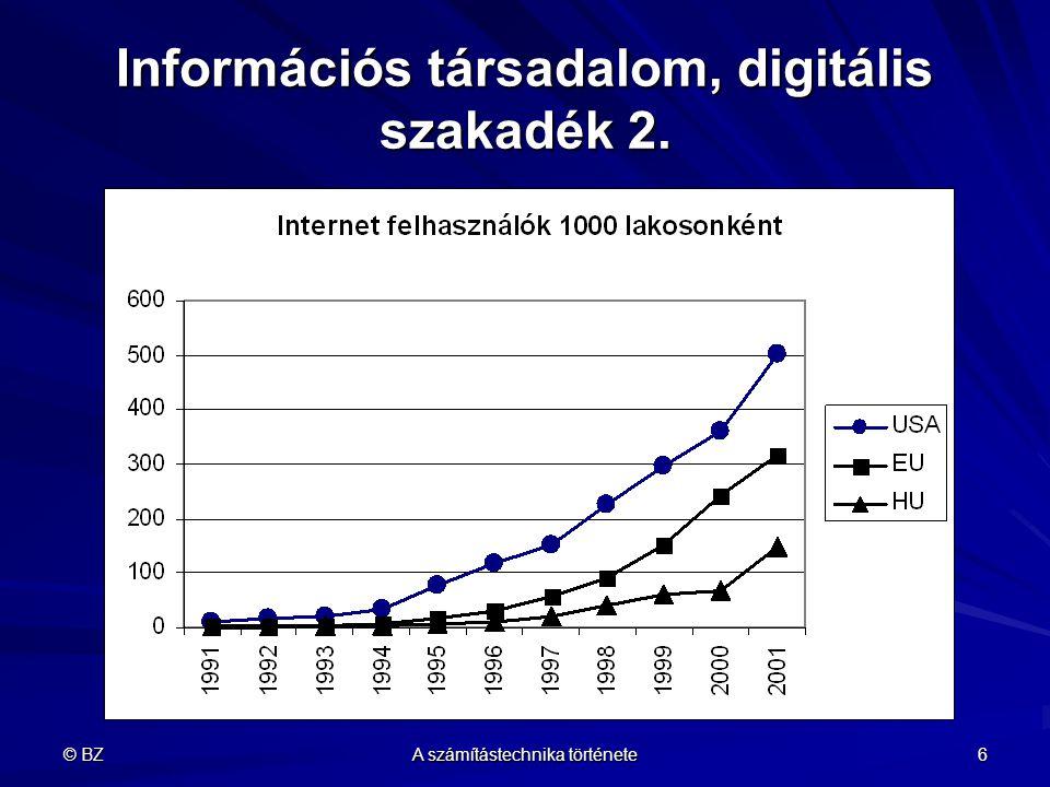 Információs társadalom, digitális szakadék 2.
