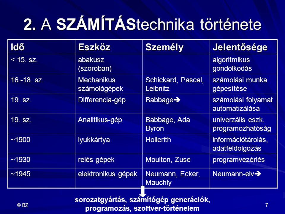 2. A SZÁMÍTÁStechnika története