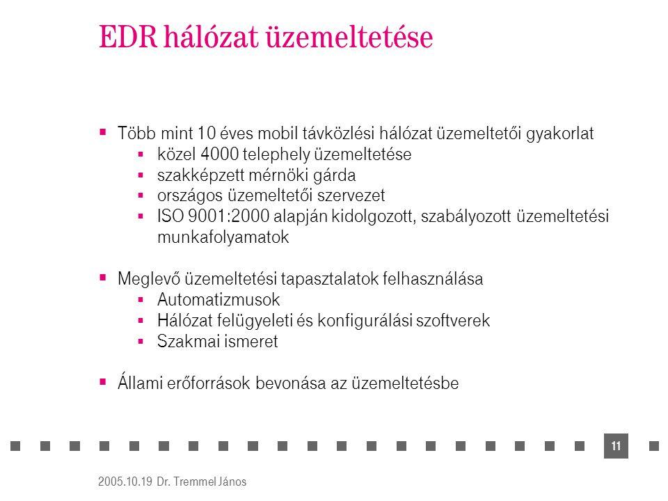 EDR hálózat üzemeltetése